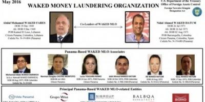 EEUU sancionó a empresarios panameños por financiar al narco y al terrorismo islámico