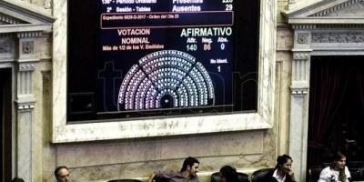 Con el apoyo de 36 opositores, el oficialismo aprobó tres proyectos de desburocratización