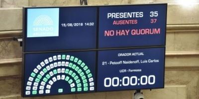 La ausencia de dos senadores de Cambiemos hizo caer la sesión para debatir los allanamientos a Cristina Kirchner